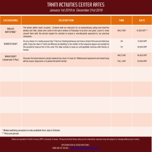 Fact Sheet 2019 - ACTIVITES - MSRT - EN-3